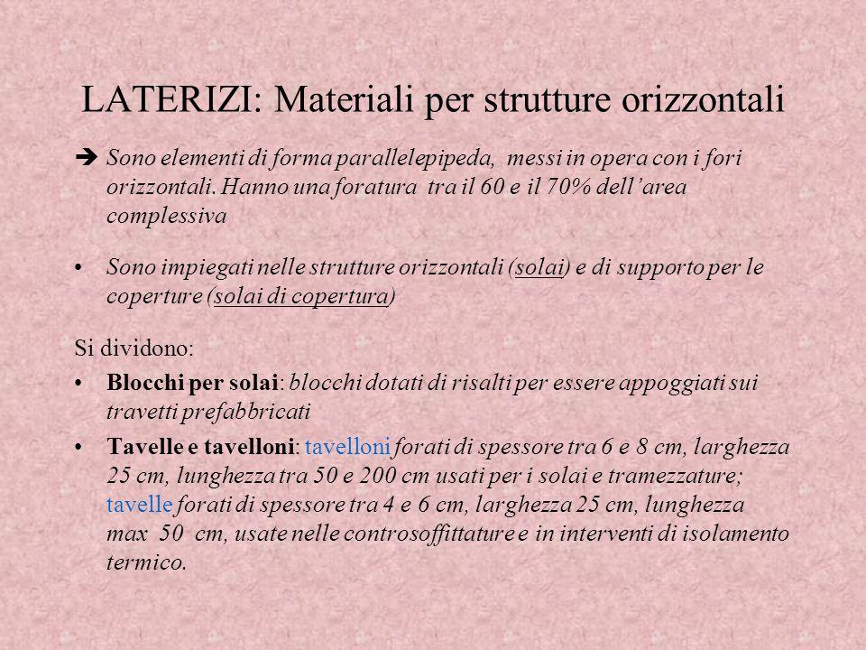 LATERIZI: Materiali per strutture orizzontali Sono elementi di forma parallelepipeda, messi in opera con i fori orizzontali. Hanno una foratura tra il