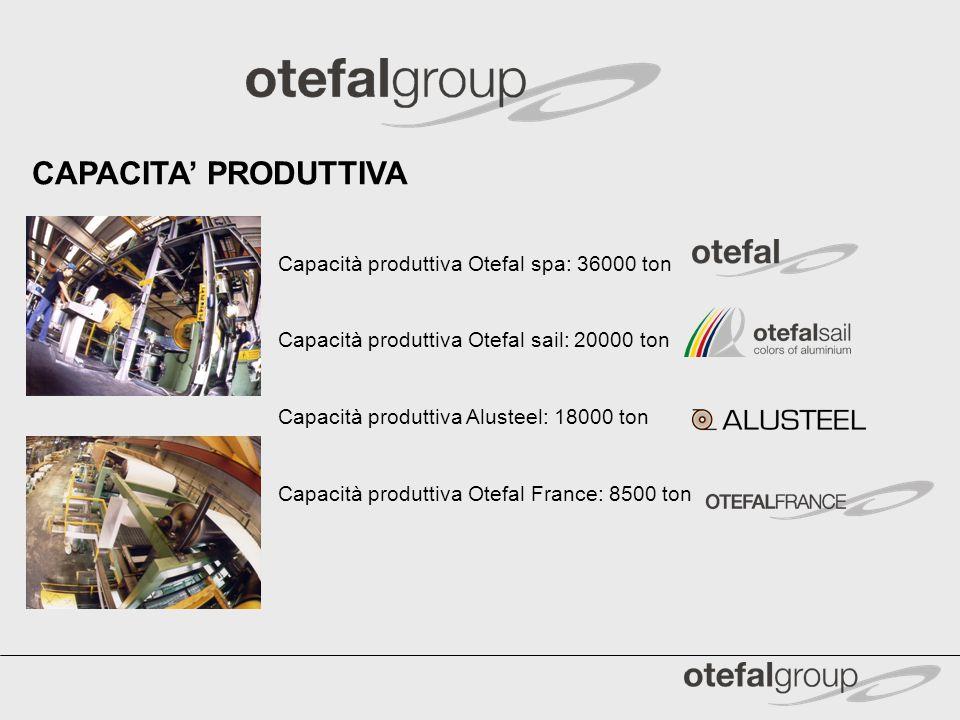 Capacità produttiva Otefal spa: 36000 ton Capacità produttiva Otefal sail: 20000 ton Capacità produttiva Alusteel: 18000 ton Capacità produttiva Otefa