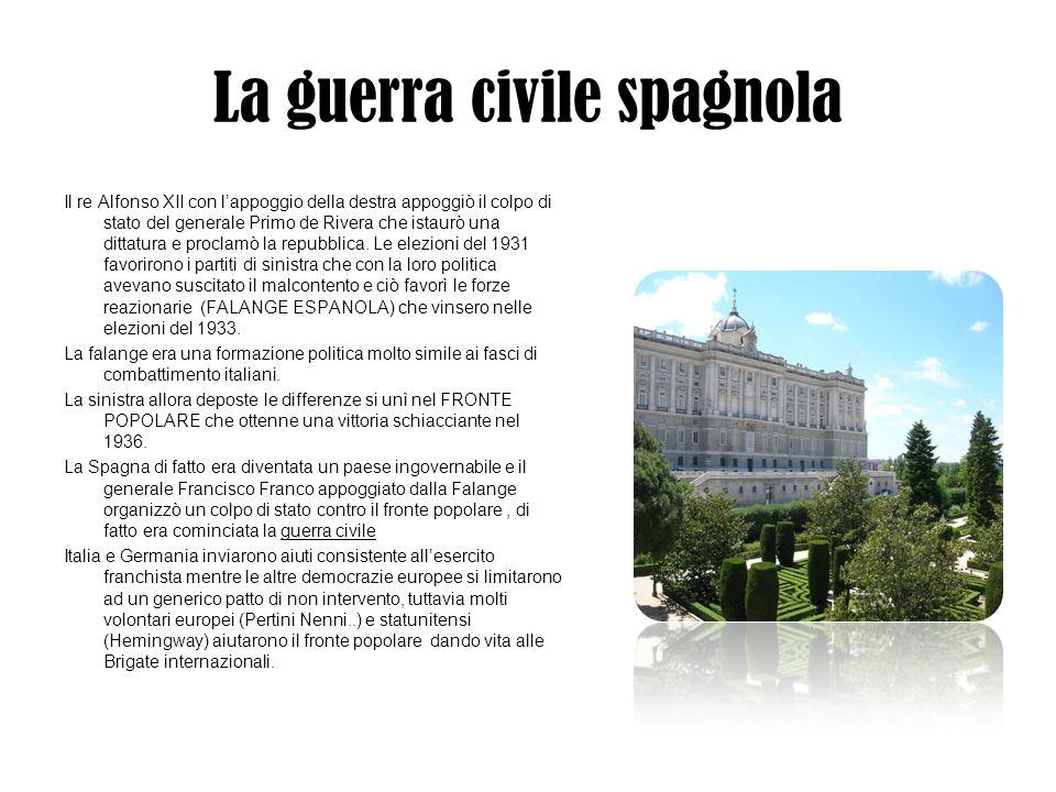 La guerra civile spagnola Il re Alfonso XII con lappoggio della destra appoggiò il colpo di stato del generale Primo de Rivera che istaurò una dittatu