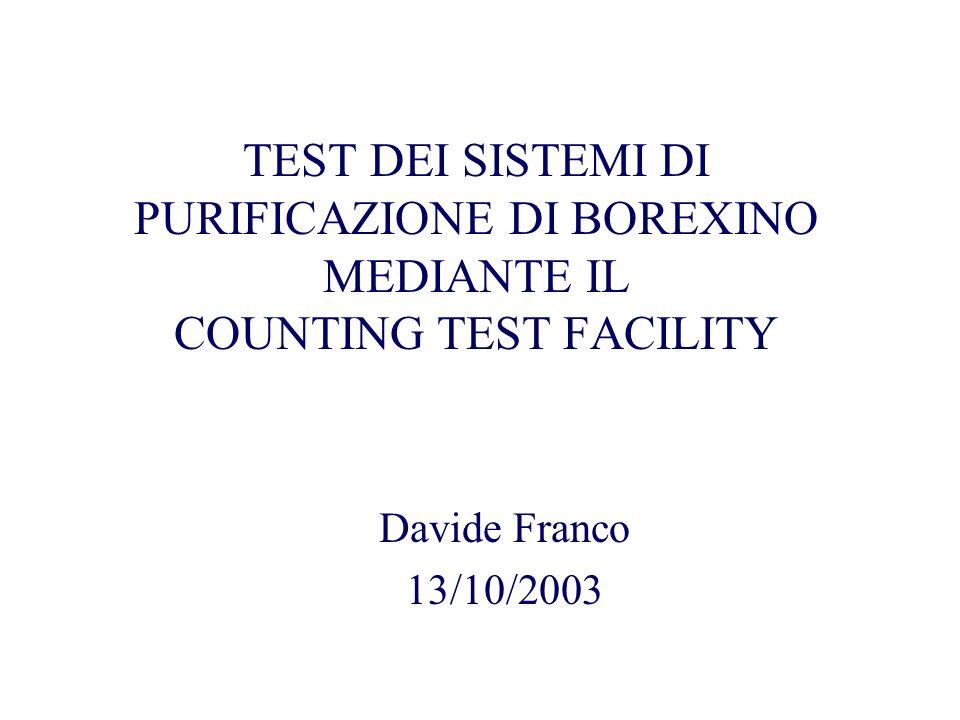 TEST DEI SISTEMI DI PURIFICAZIONE DI BOREXINO MEDIANTE IL COUNTING TEST FACILITY Davide Franco 13/10/2003