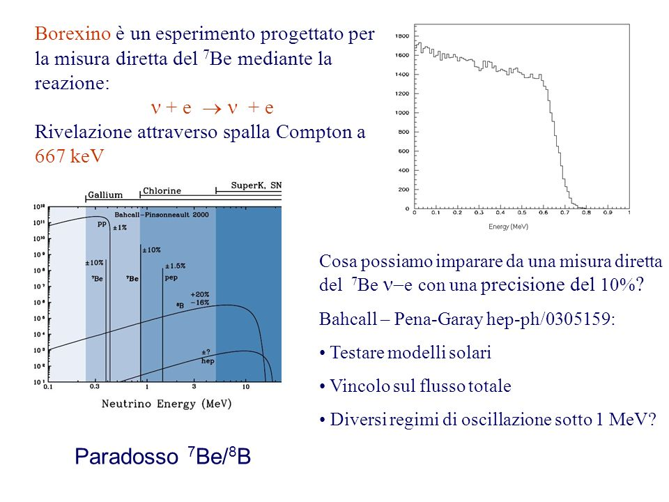 Borexino è un esperimento progettato per la misura diretta del 7 Be mediante la reazione: + e + e Rivelazione attraverso spalla Compton a 667 keV Para