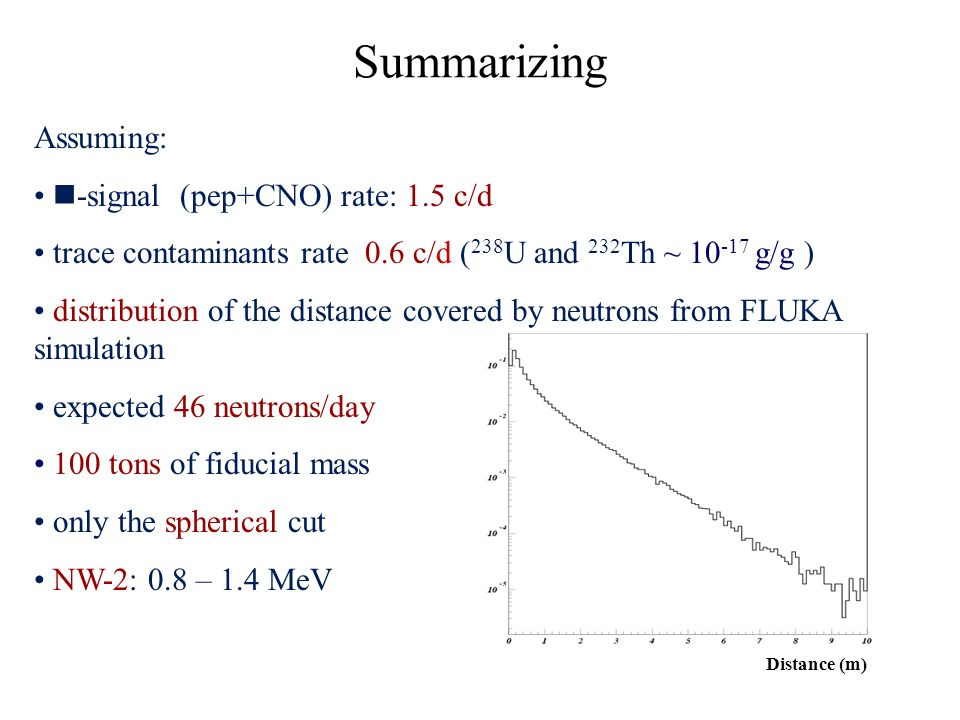 Summarizing Distance (m) Assuming: n -signal (pep+CNO) rate: 1.5 c/d trace contaminants rate 0.6 c/d ( 238 U and 232 Th ~ 10 -17 g/g ) distribution of