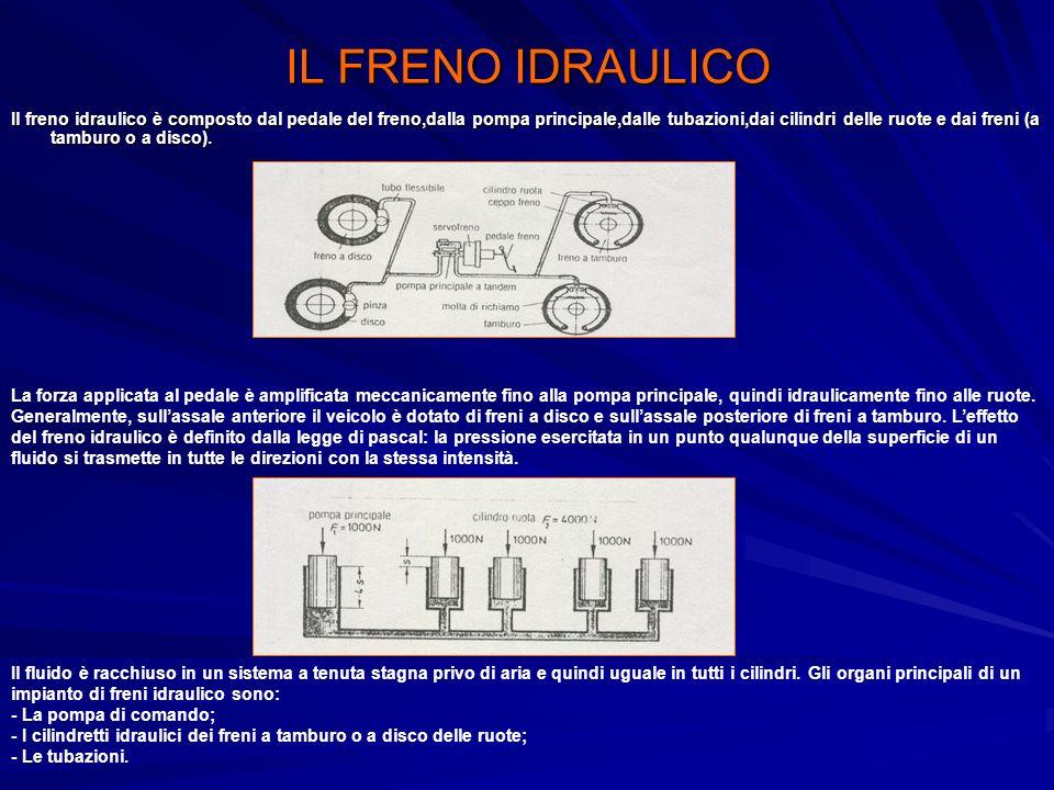 IL FRENO IDRAULICO Il freno idraulico è composto dal pedale del freno,dalla pompa principale,dalle tubazioni,dai cilindri delle ruote e dai freni (a t