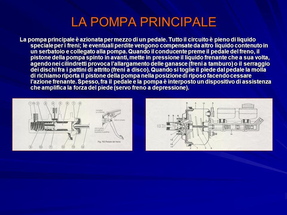 LA POMPA PRINCIPALE La pompa principale è azionata per mezzo di un pedale. Tutto il circuito è pieno di liquido speciale per i freni; le eventuali per