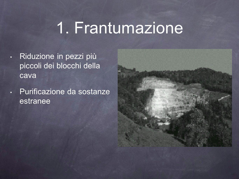 1. Frantumazione Riduzione in pezzi più piccoli dei blocchi della cava Purificazione da sostanze estranee