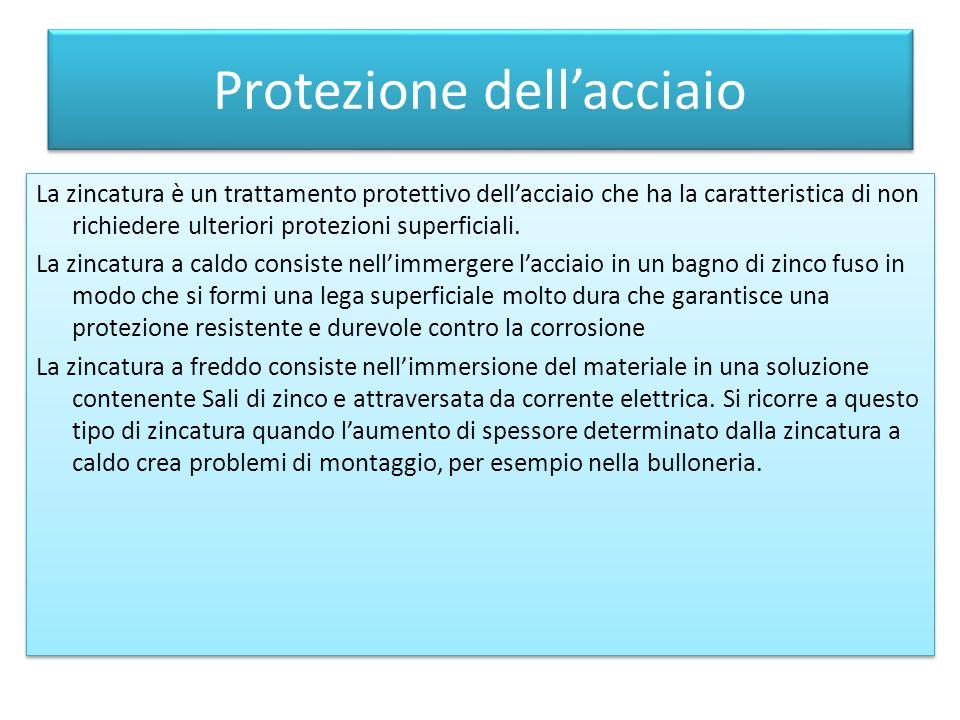 Protezione dellacciaio La zincatura è un trattamento protettivo dellacciaio che ha la caratteristica di non richiedere ulteriori protezioni superficia