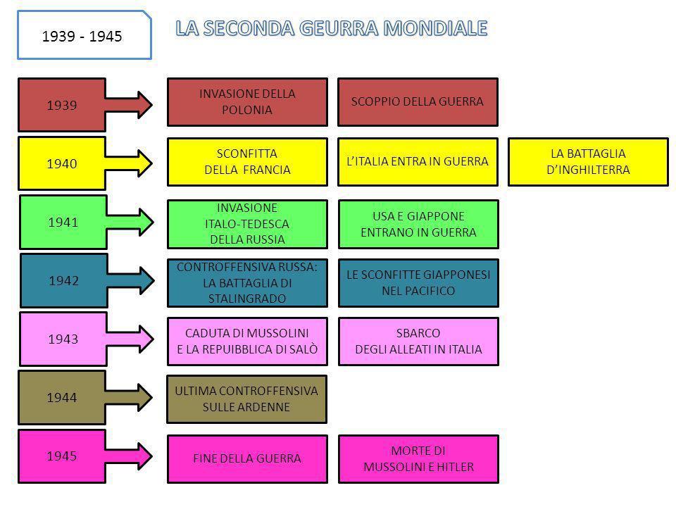 1939 - 1945 1939 1940 1941 1942 1943 1944 1945 INVASIONE DELLA POLONIA SCOPPIO DELLA GUERRA SCONFITTA DELLA FRANCIA LITALIA ENTRA IN GUERRA INVASIONE