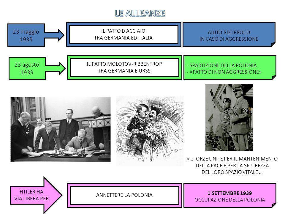 23 maggio 1939 IL PATTO DACCIAIO TRA GERMANIA ED ITALIA AIUTO RECIPROCO IN CASO DI AGGRESSIONE 23 agosto 1939 IL PATTO MOLOTOV-RIBBENTROP TRA GERMANIA