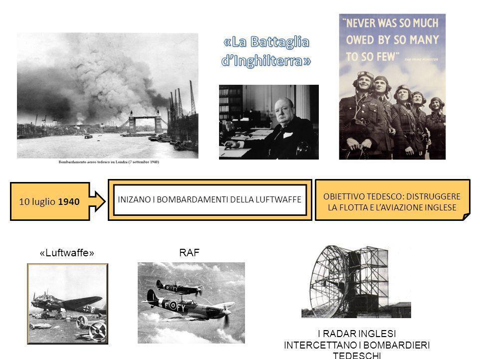10 luglio 1940 INIZANO I BOMBARDAMENTI DELLA LUFTWAFFE OBIETTIVO TEDESCO: DISTRUGGERE LA FLOTTA E LAVIAZIONE INGLESE I RADAR INGLESI INTERCETTANO I BO