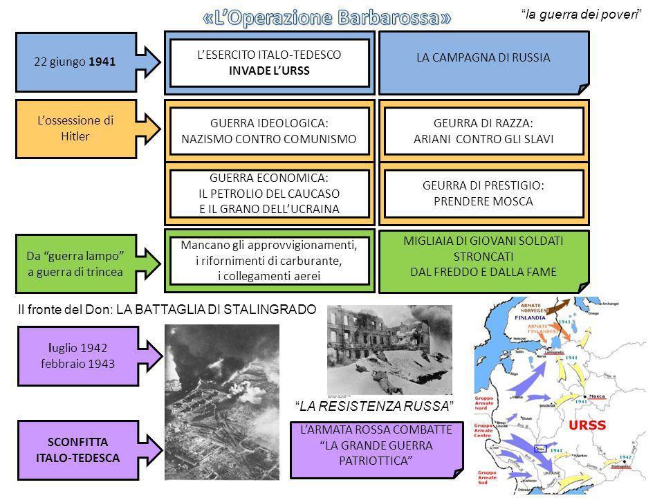 22 giungo 1941 LESERCITO ITALO-TEDESCO INVADE LURSS LARMATA ROSSA COMBATTE LA GRANDE GUERRA PATRIOTTICA Il fronte del Don: LA BATTAGLIA DI STALINGRADO