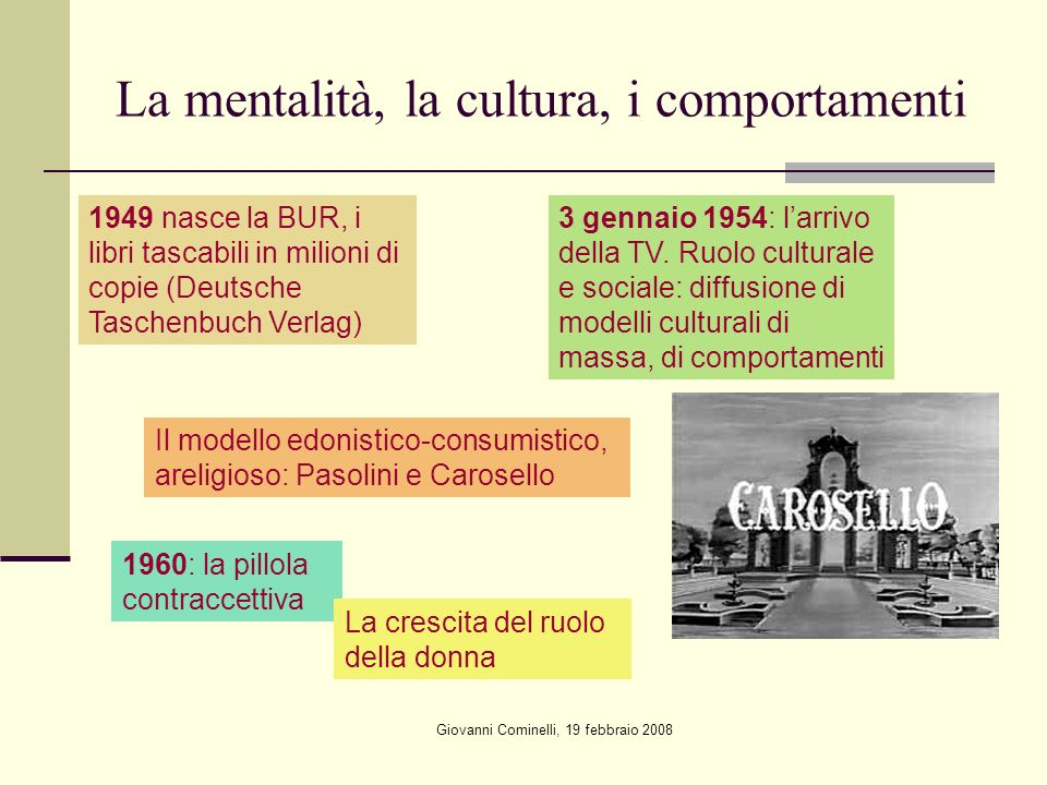 Giovanni Cominelli, 19 febbraio 2008 La mentalità, la cultura, i comportamenti 1949 nasce la BUR, i libri tascabili in milioni di copie (Deutsche Taschenbuch Verlag) 3 gennaio 1954: larrivo della TV.