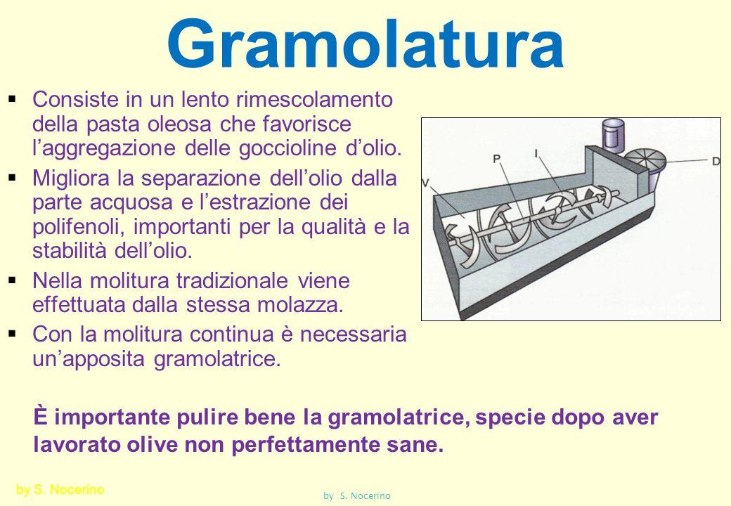 Gramolatura Consiste in un lento rimescolamento della pasta oleosa che favorisce laggregazione delle goccioline dolio. Migliora la separazione delloli