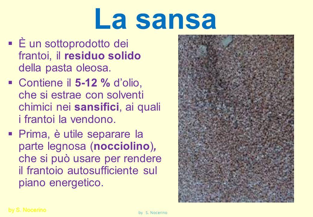 La sansa È un sottoprodotto dei frantoi, il residuo solido della pasta oleosa. Contiene il 5-12 % dolio, che si estrae con solventi chimici nei sansif