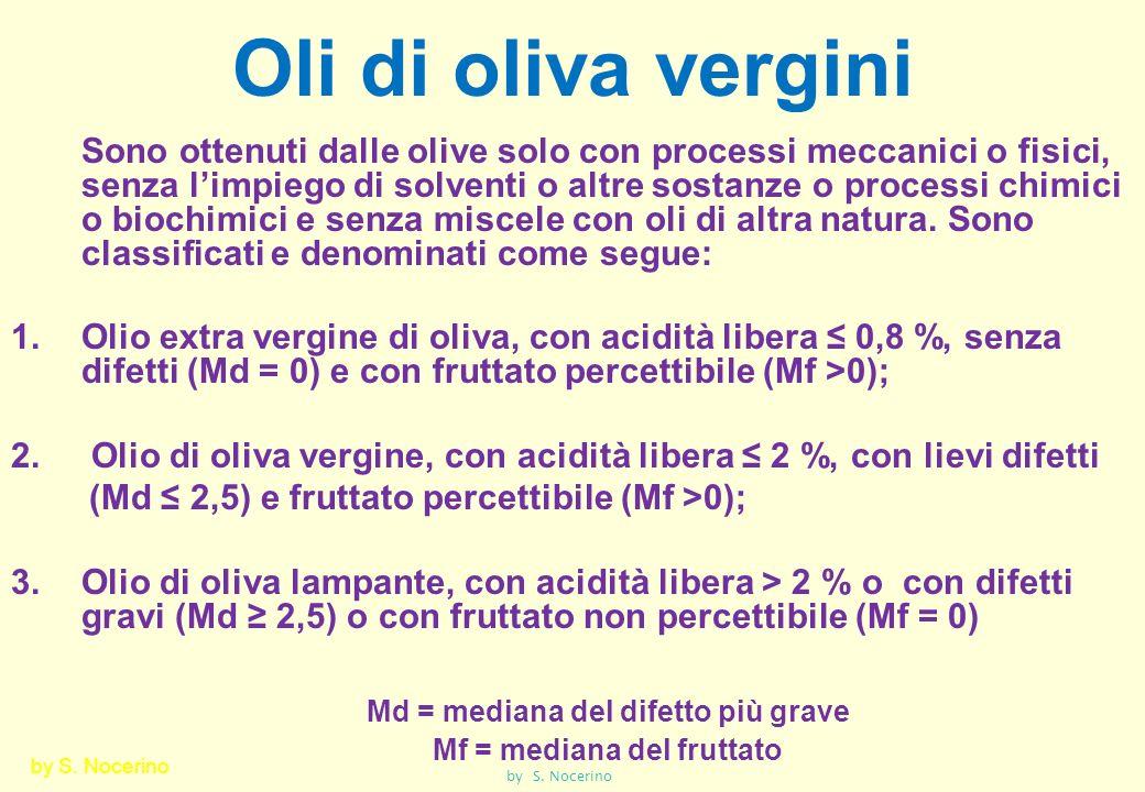 Oli di oliva vergini Sono ottenuti dalle olive solo con processi meccanici o fisici, senza limpiego di solventi o altre sostanze o processi chimici o