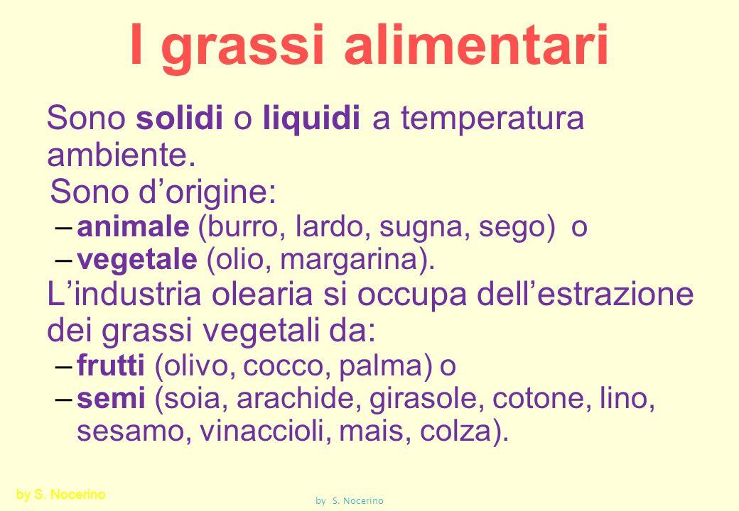 I grassi alimentari Sono solidi o liquidi a temperatura ambiente. Sono dorigine: –animale (burro, lardo, sugna, sego) o –vegetale (olio, margarina). L