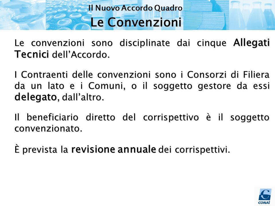 Le convenzioni sono disciplinate dai cinque Allegati Tecnici dellAccordo.