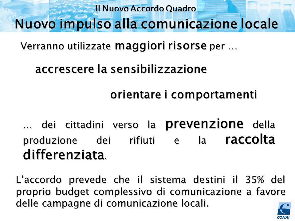 Verranno utilizzate maggiori risorse per … Laccordo prevede che il sistema destini il 35% del proprio budget complessivo di comunicazione a favore delle campagne di comunicazione locali.
