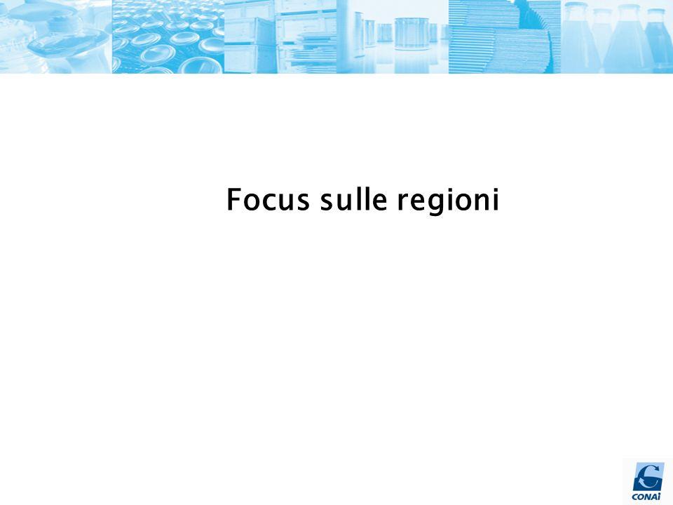 Focus sulle regioni