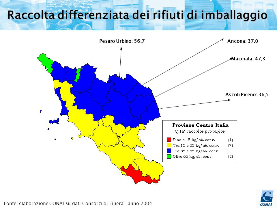 Fonte: elaborazione CONAI su dati Consorzi di Filiera – anno 2004 Raccolta differenziata dei rifiuti di imballaggio Macerata: 47,3 Ascoli Piceno: 36,5 Pesaro Urbino: 56,7 Ancona: 37,0