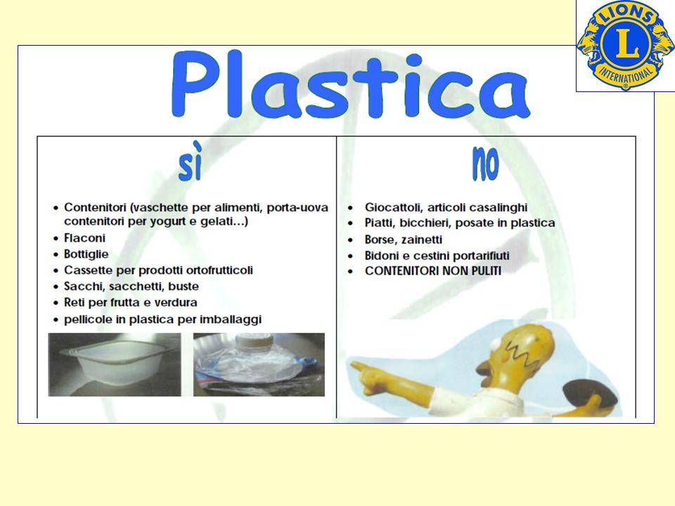 1 KG DI PLASTICA ENERGIA UTILIZZATA da materie prime 45 KWh PER OTTENERE 1 KG di PLASTICA da materiale riciclato 15 KWh RICICLANDO 1 KG DI PLASTICA (2