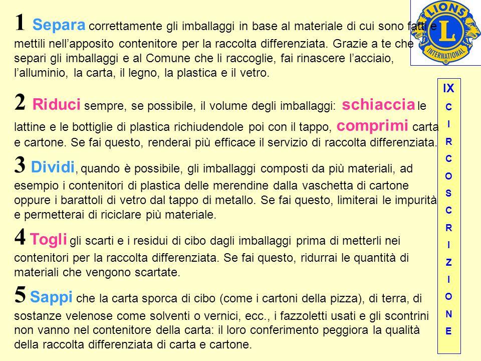 IX C I R C O S C R I Z I O N E 1 Separa correttamente gli imballaggi in base al materiale di cui sono fatti e mettili nellapposito contenitore per la raccolta differenziata.