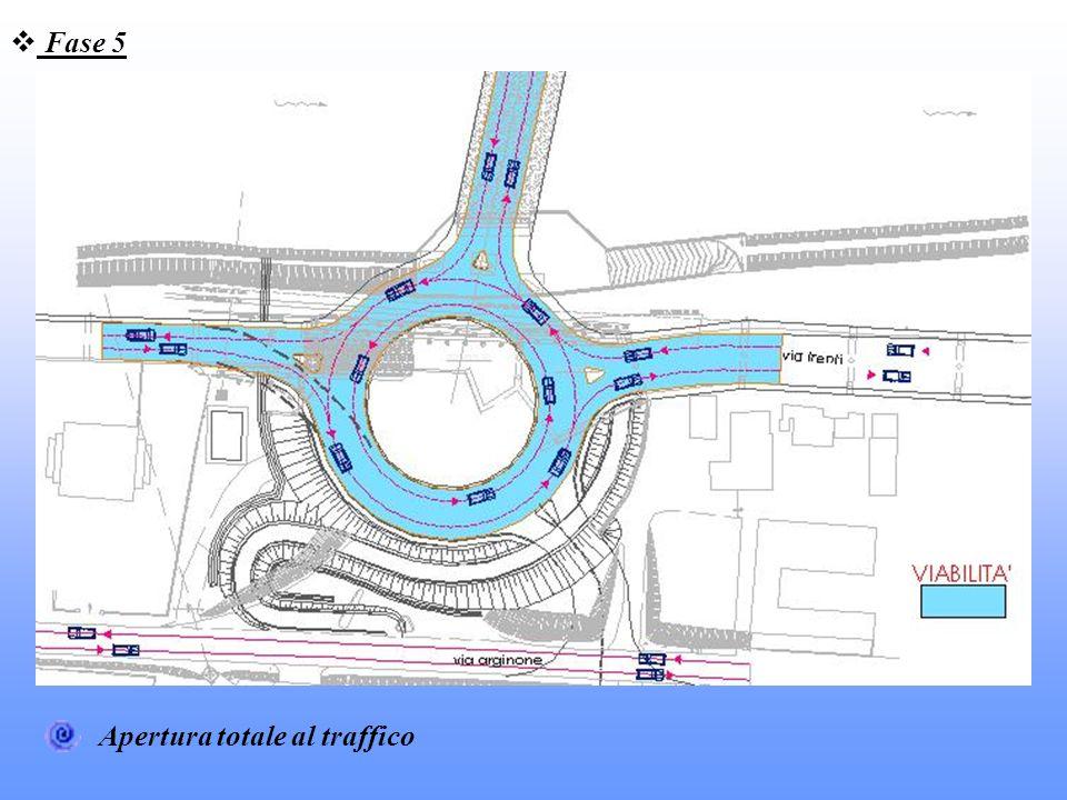 Fase 5 Apertura totale al traffico