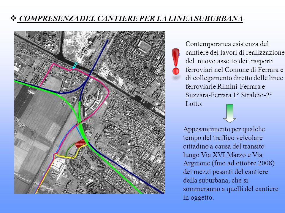 COMPRESENZA DEL CANTIERE PER LA LINEA SUBURBANA Contemporanea esistenza del cantiere dei lavori di realizzazione del nuovo assetto dei trasporti ferro