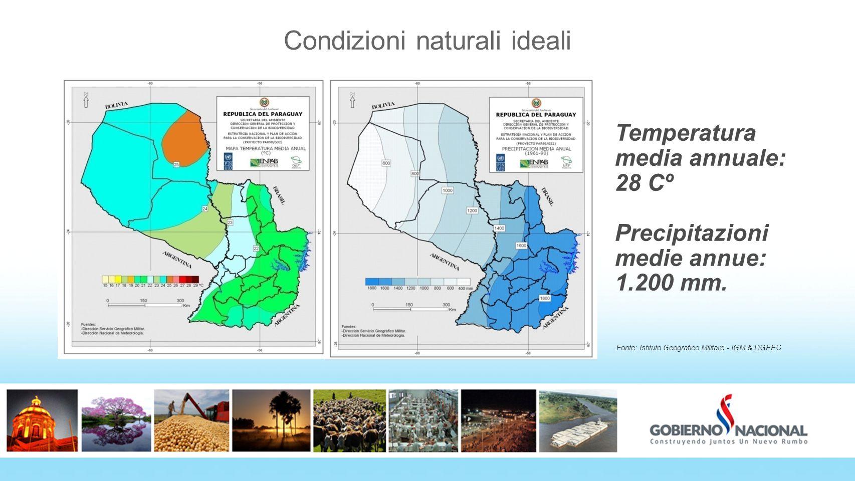 Temperatura media annuale: 28 Cº Precipitazioni medie annue: 1.200 mm. Fonte: Istituto Geografico Militare - IGM & DGEEC Condizioni naturali ideali