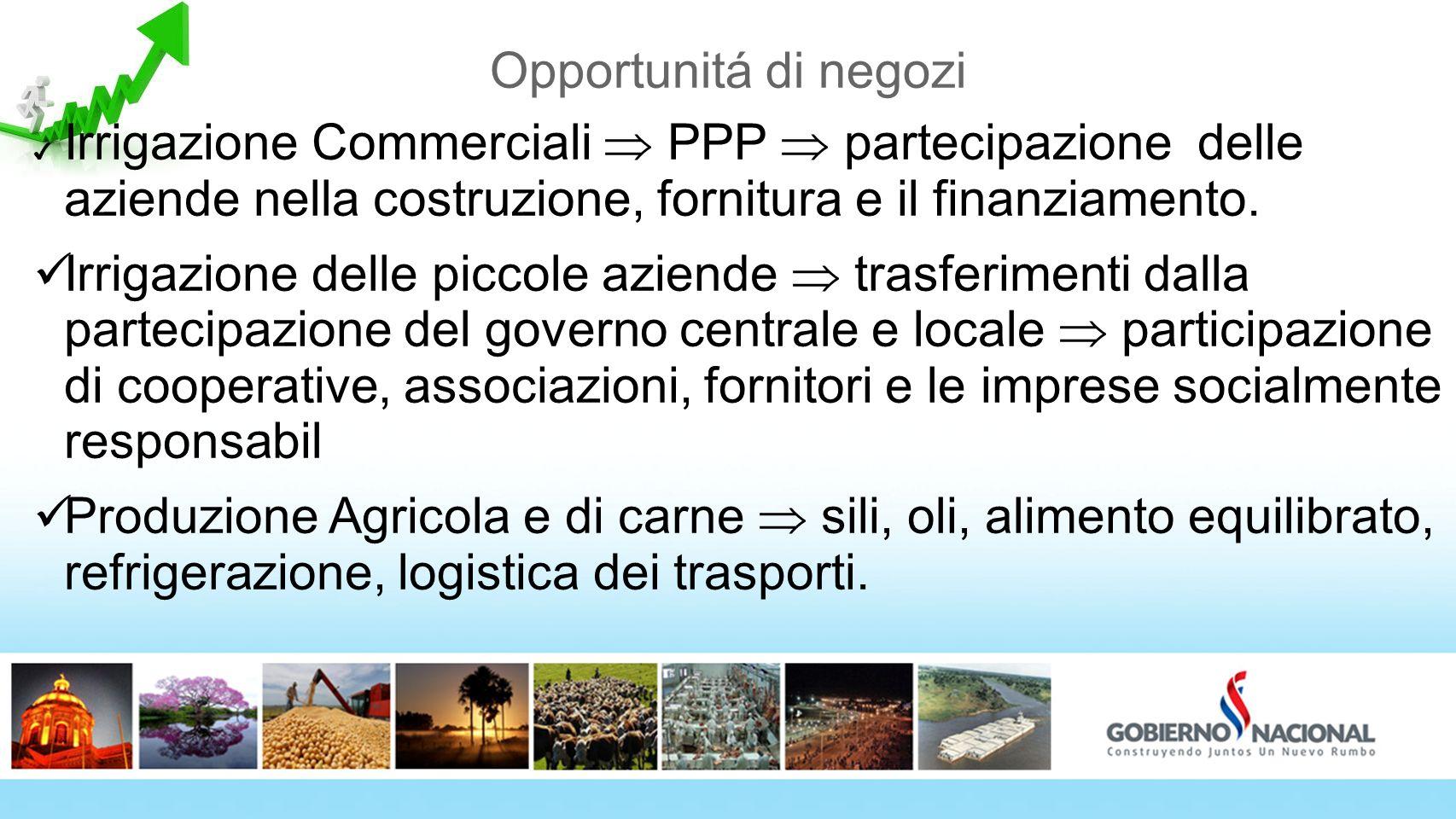 Opportunitá di negozi Irrigazione Commerciali PPP partecipazione delle aziende nella costruzione, fornitura e il finanziamento. Irrigazione delle picc