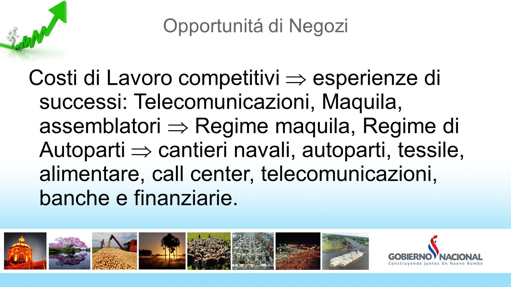 Opportunitá di Negozi Costi di Lavoro competitivi esperienze di successi: Telecomunicazioni, Maquila, assemblatori Regime maquila, Regime di Autoparti