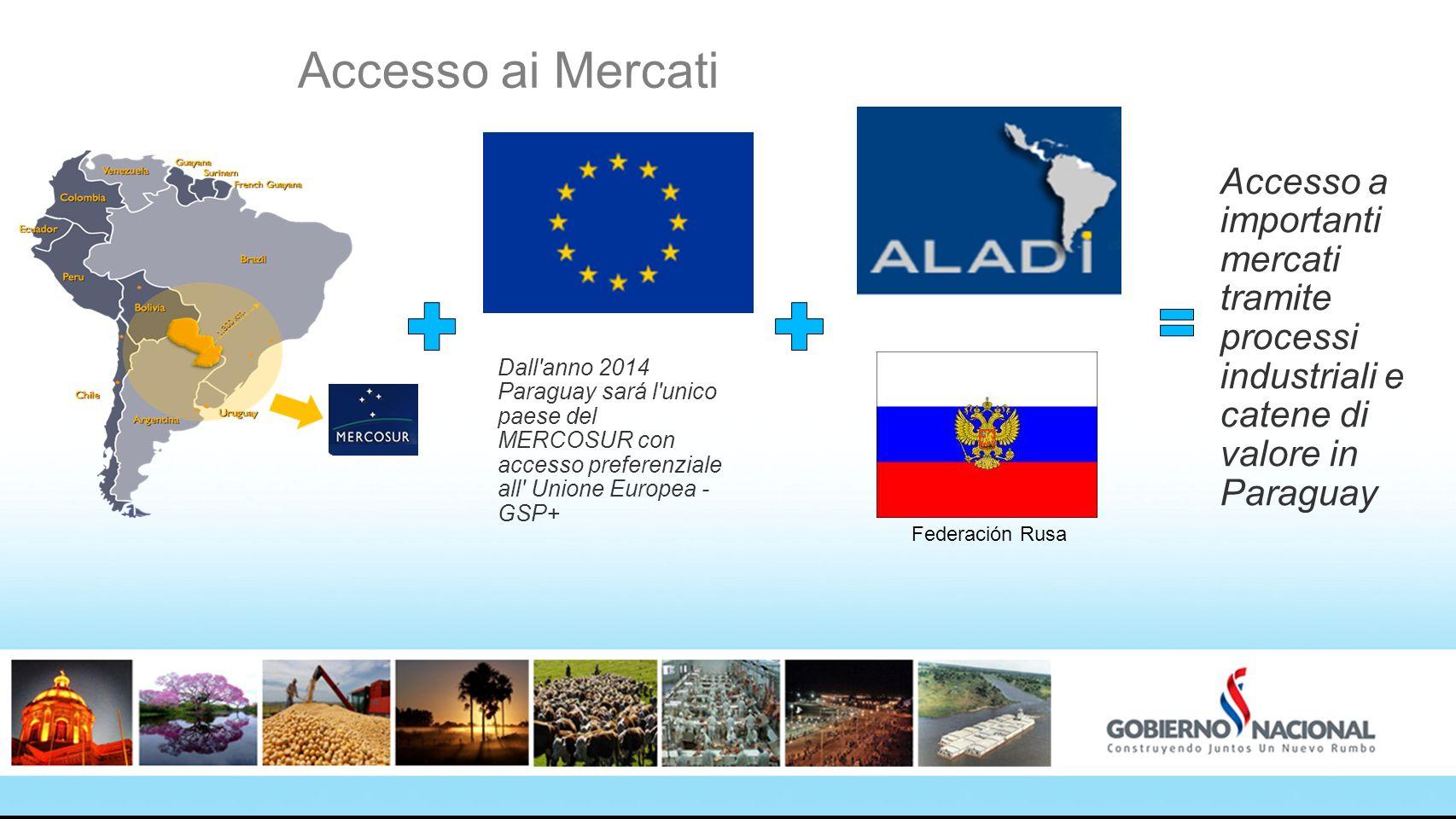 Accesso ai Mercati Accesso a importanti mercati tramite processi industriali e catene di valore in Paraguay Dall'anno 2014 Paraguay sará l'unico paese