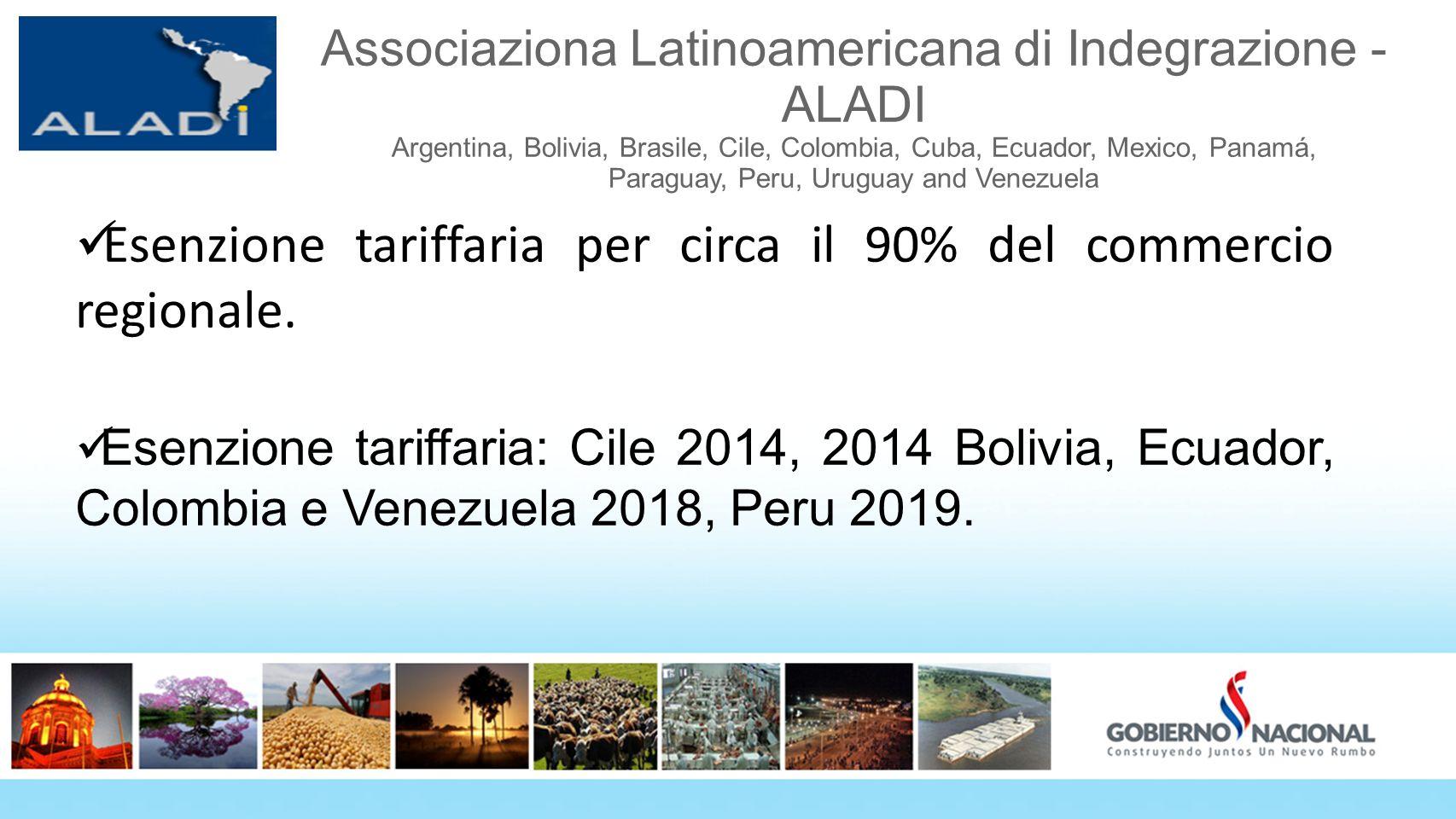 Associaziona Latinoamericana di Indegrazione - ALADI Argentina, Bolivia, Brasile, Cile, Colombia, Cuba, Ecuador, Mexico, Panamá, Paraguay, Peru, Urugu