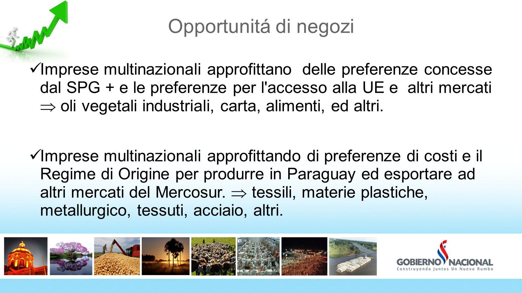 Opportunitá di negozi Imprese multinazionali approfittano delle preferenze concesse dal SPG + e le preferenze per l'accesso alla UE e altri mercati ol