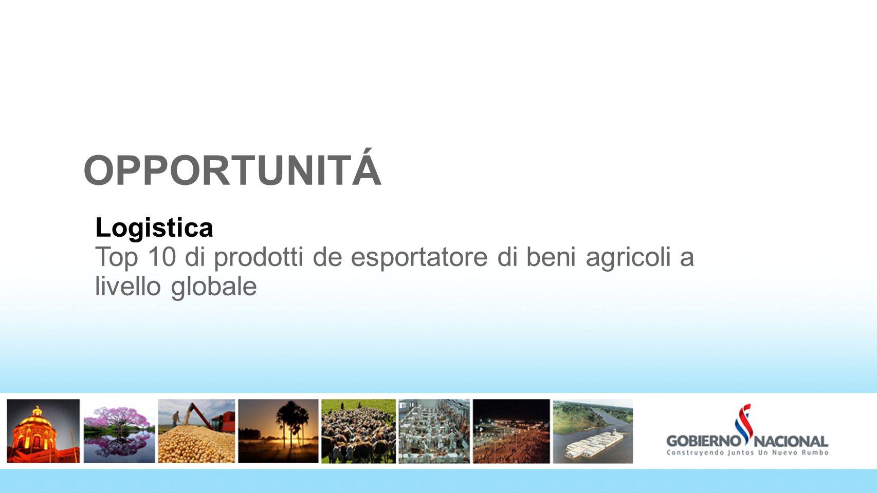 OPPORTUNITÁ Logistica Top 10 di prodotti de esportatore di beni agricoli a livello globale