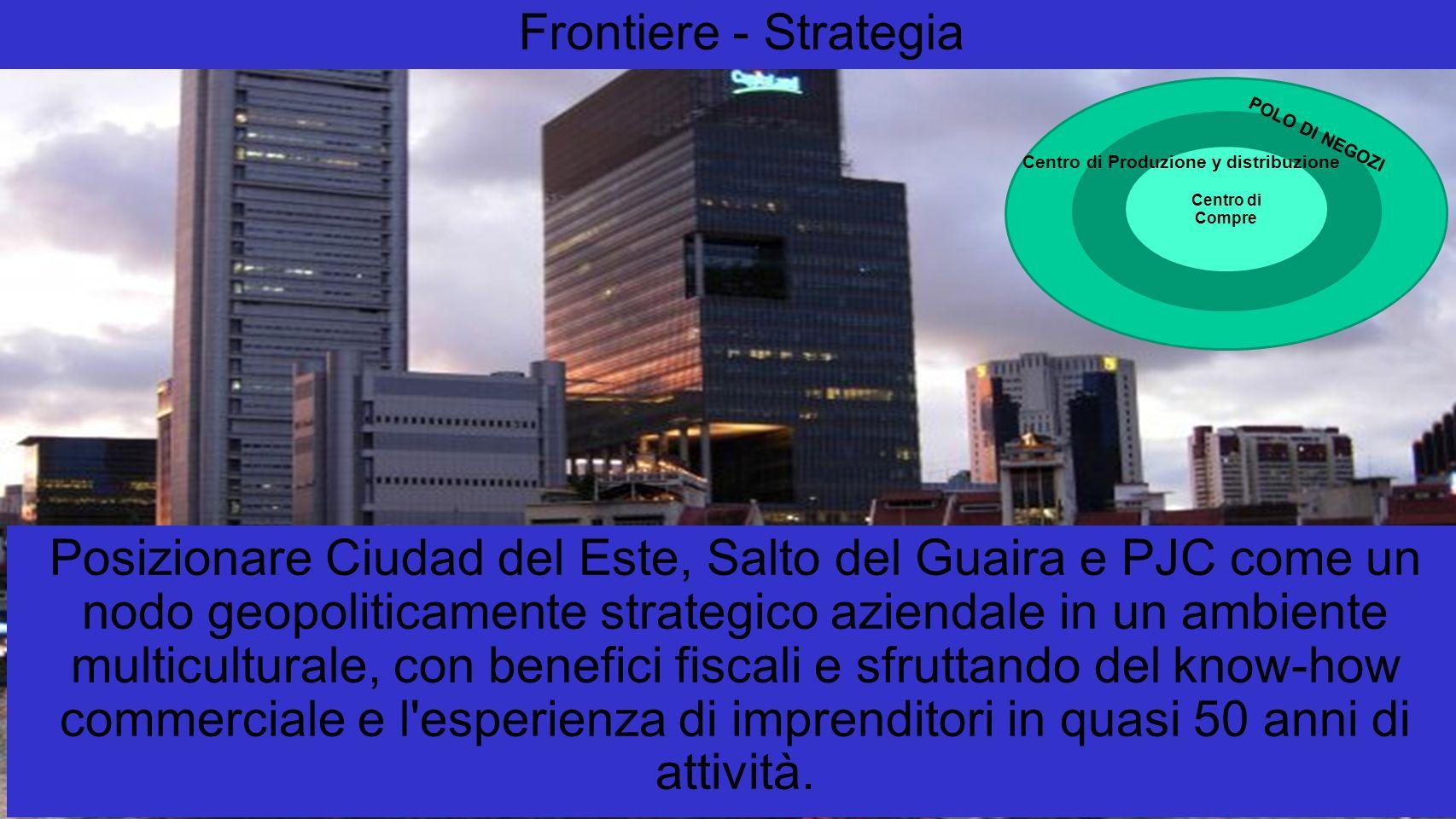 Frontiere - Strategia Posizionare Ciudad del Este, Salto del Guaira e PJC come un nodo geopoliticamente strategico aziendale in un ambiente multicultu