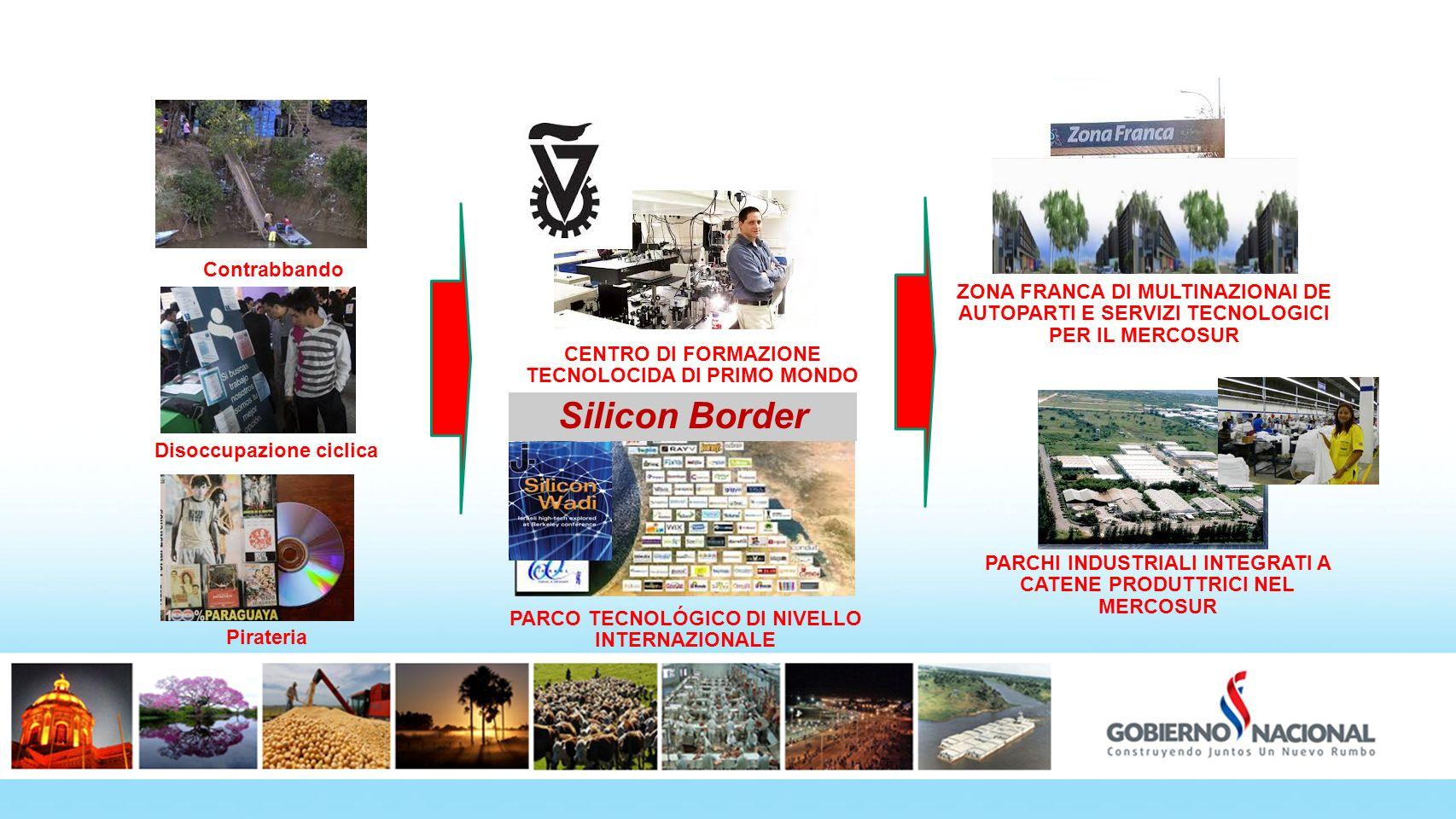 Fronteras 180º PARCO TECNOLÓGICO DI NIVELLO INTERNAZIONALE CENTRO DI FORMAZIONE TECNOLOCIDA DI PRIMO MONDO ZONA FRANCA DI MULTINAZIONAI DE AUTOPARTI E