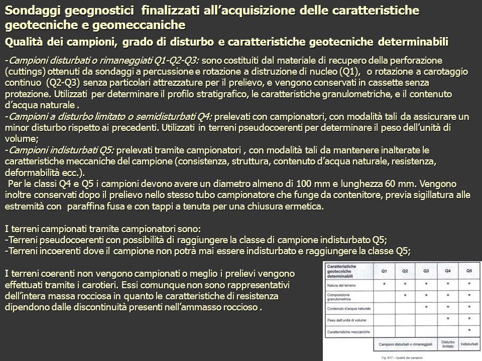 Sondaggi geognostici finalizzati allacquisizione delle caratteristiche geotecniche e geomeccaniche Qualità dei campioni, grado di disturbo e caratteristiche geotecniche determinabili -Campioni disturbati o rimaneggiati Q1-Q2-Q3: sono costituiti dal materiale di recupero della perforazione (cuttings) ottenuti da sondaggi a percussione e rotazione a distruzione di nucleo (Q1), o rotazione a carotaggio continuo (Q2-Q3) senza particolari attrezzature per il prelievo, e vengono conservati in cassette senza protezione.