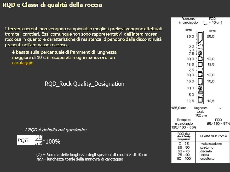 RQD_Rock Quality_Designation I terreni coerenti non vengono campionati o meglio i prelievi vengono effettuati tramite i carotieri.