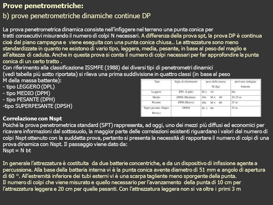 b) prove penetrometriche dinamiche continue DP La prova penetrometrica dinamica consiste nellinfiggere nel terreno una punta conica per tratti consecutivi misurando il numero di colpi N necessari.