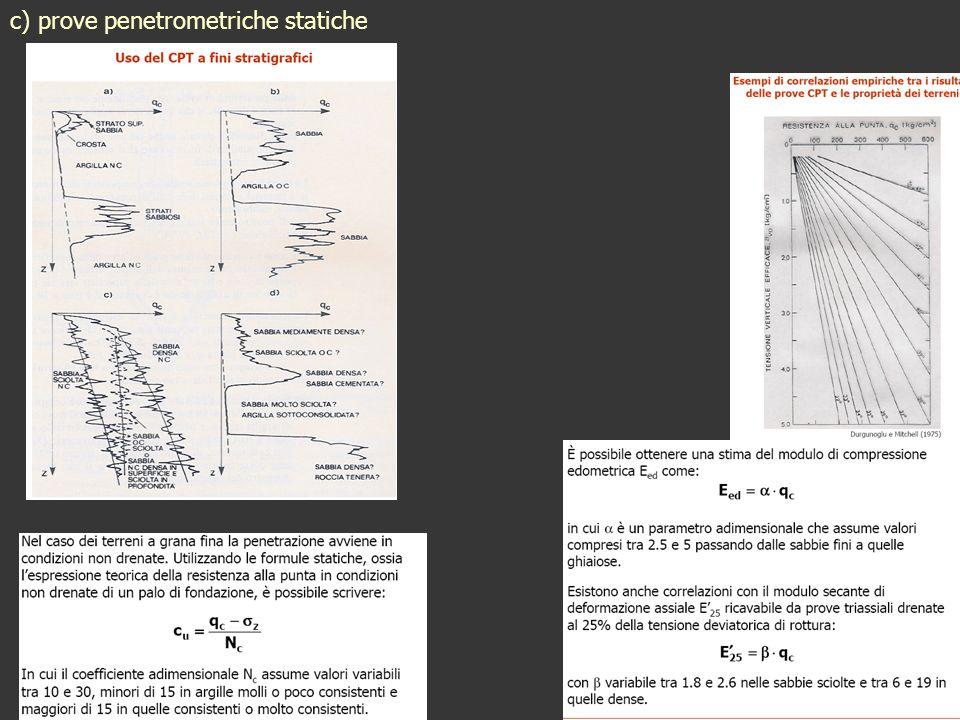 c) prove penetrometriche statiche
