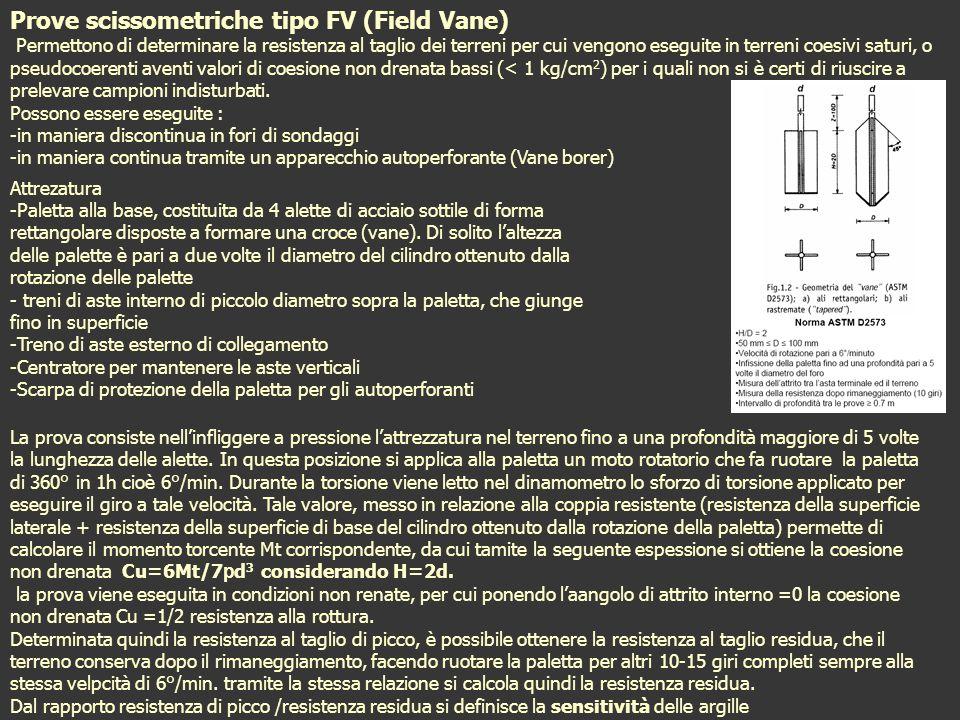 Prove scissometriche tipo FV (Field Vane) Permettono di determinare la resistenza al taglio dei terreni per cui vengono eseguite in terreni coesivi saturi, o pseudocoerenti aventi valori di coesione non drenata bassi (< 1 kg/cm 2 ) per i quali non si è certi di riuscire a prelevare campioni indisturbati.