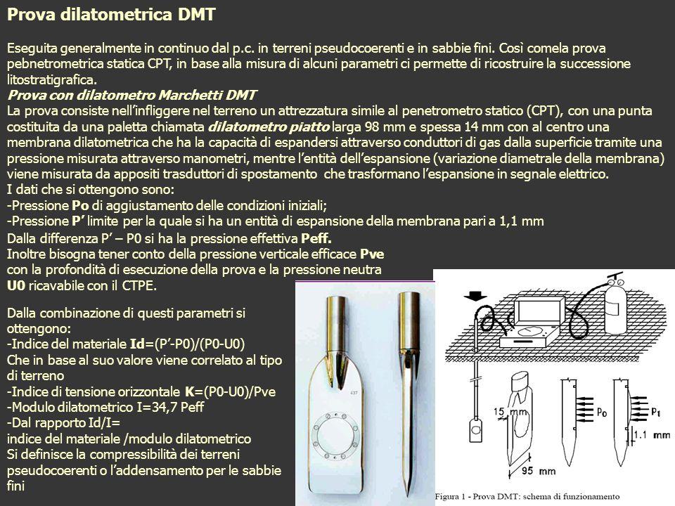 Prova dilatometrica DMT Eseguita generalmente in continuo dal p.c.