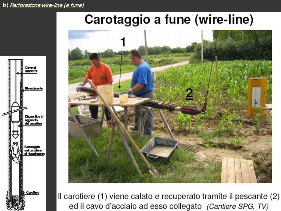 b) b) Perforazione wire-line (a fune)