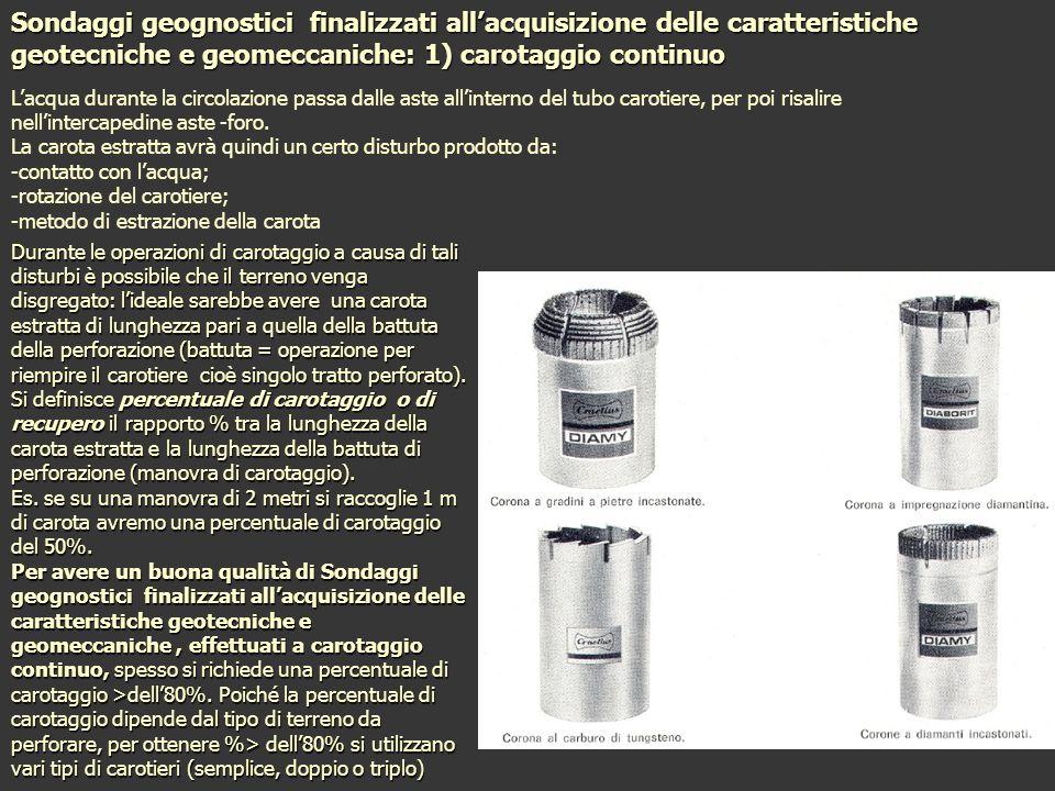 Lacqua durante la circolazione passa dalle aste allinterno del tubo carotiere, per poi risalire nellintercapedine aste -foro.