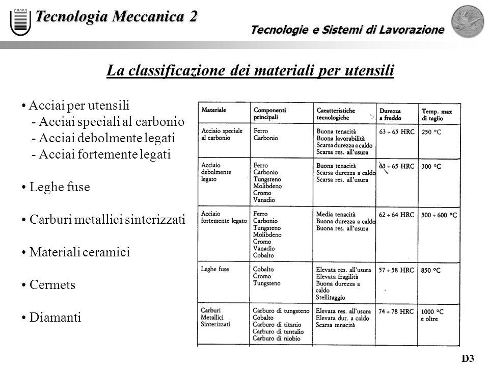 D4 Tecnologie e Sistemi di Lavorazione Tecnologia Meccanica 2 La classificazione dei materiali per utensili Intervalli nelle proprietà di diverse tipologie di materiali per utensili.