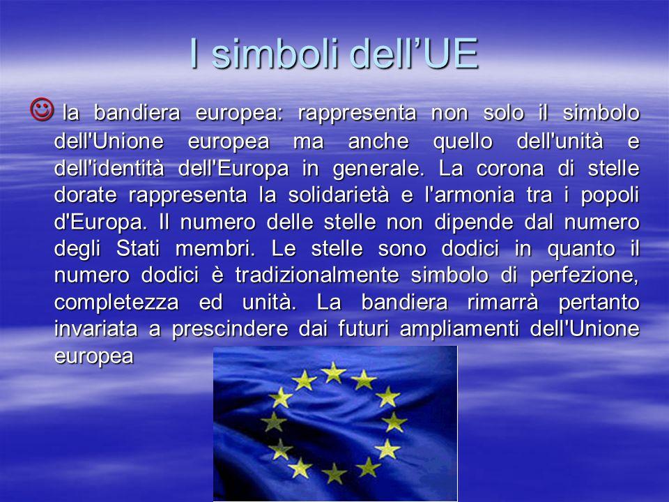 I simboli dellUE la bandiera europea: rappresenta non solo il simbolo dell'Unione europea ma anche quello dell'unità e dell'identità dell'Europa in ge