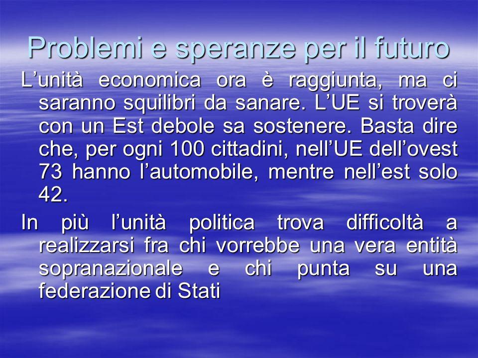 Problemi e speranze per il futuro Lunità economica ora è raggiunta, ma ci saranno squilibri da sanare. LUE si troverà con un Est debole sa sostenere.