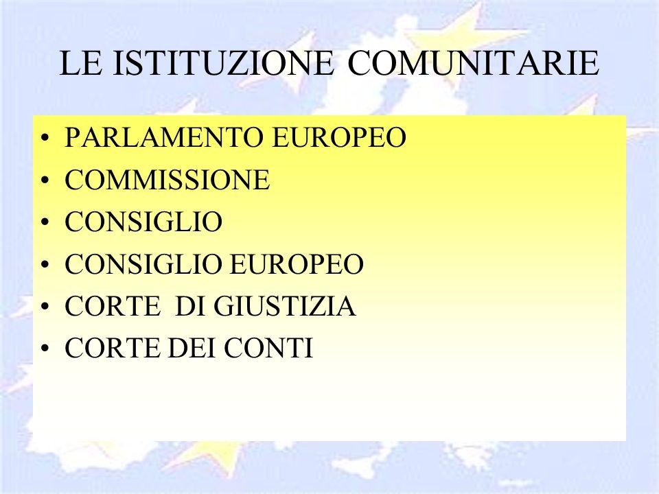 LE ISTITUZIONE COMUNITARIE PARLAMENTO EUROPEO COMMISSIONE CONSIGLIO CONSIGLIO EUROPEO CORTE DI GIUSTIZIA CORTE DEI CONTI