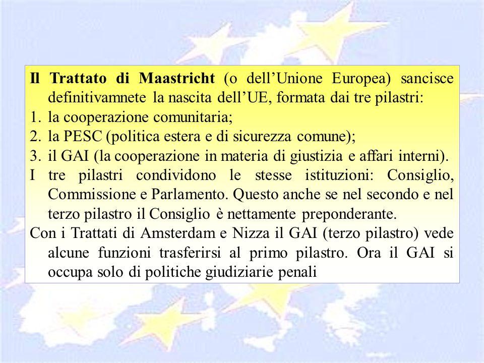 Il Trattato di Maastricht (o dellUnione Europea) sancisce definitivamnete la nascita dellUE, formata dai tre pilastri: 1.la cooperazione comunitaria;
