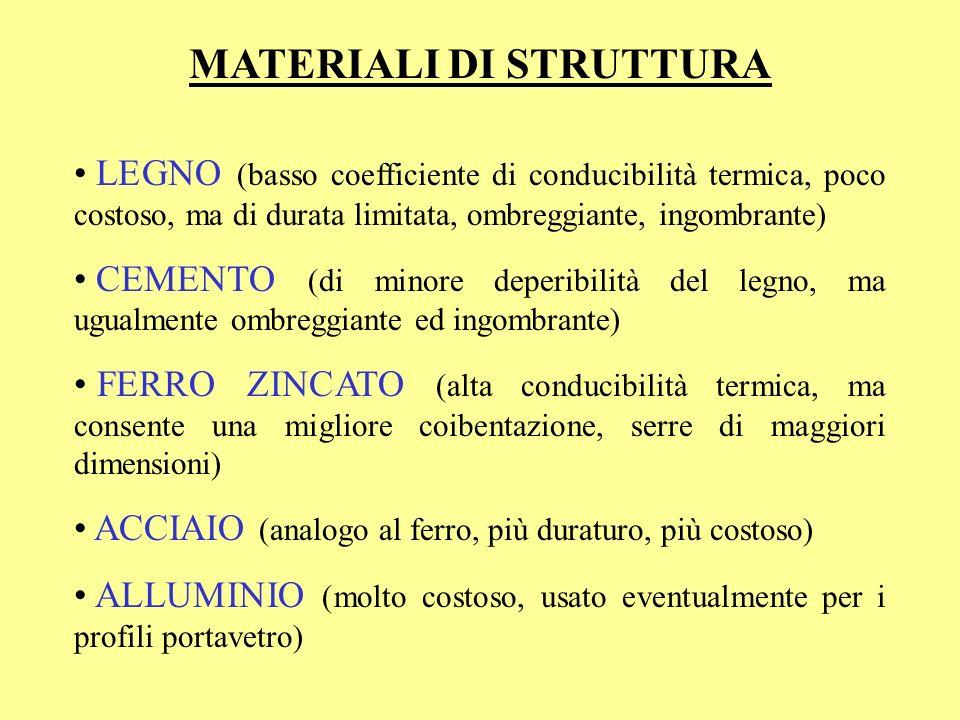 MATERIALI DI STRUTTURA LEGNO (basso coefficiente di conducibilità termica, poco costoso, ma di durata limitata, ombreggiante, ingombrante) CEMENTO (di